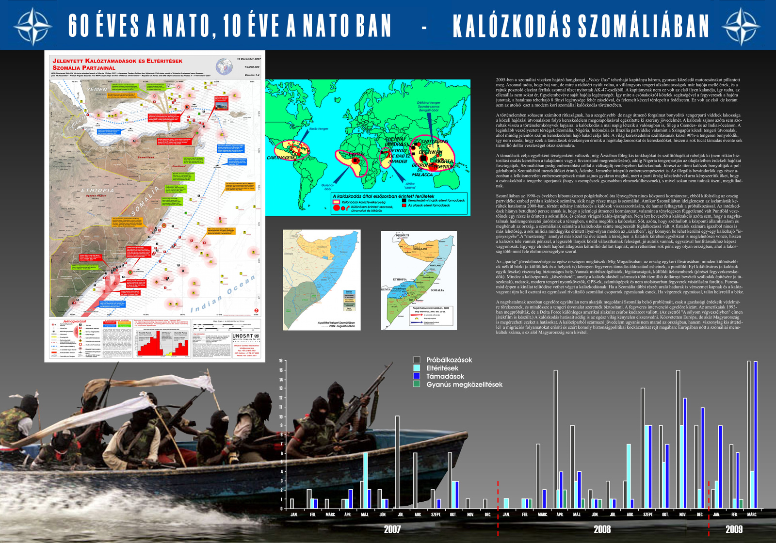 Kalózkodás Szomáliában